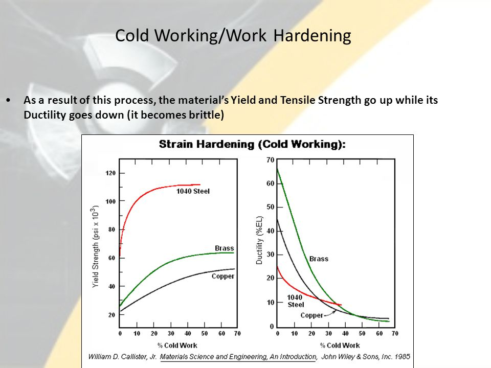Cold Working/Work Hardening As a result of this process, the material's Yield and Tensile Strength go up while its Ductility goes down (it becomes bri