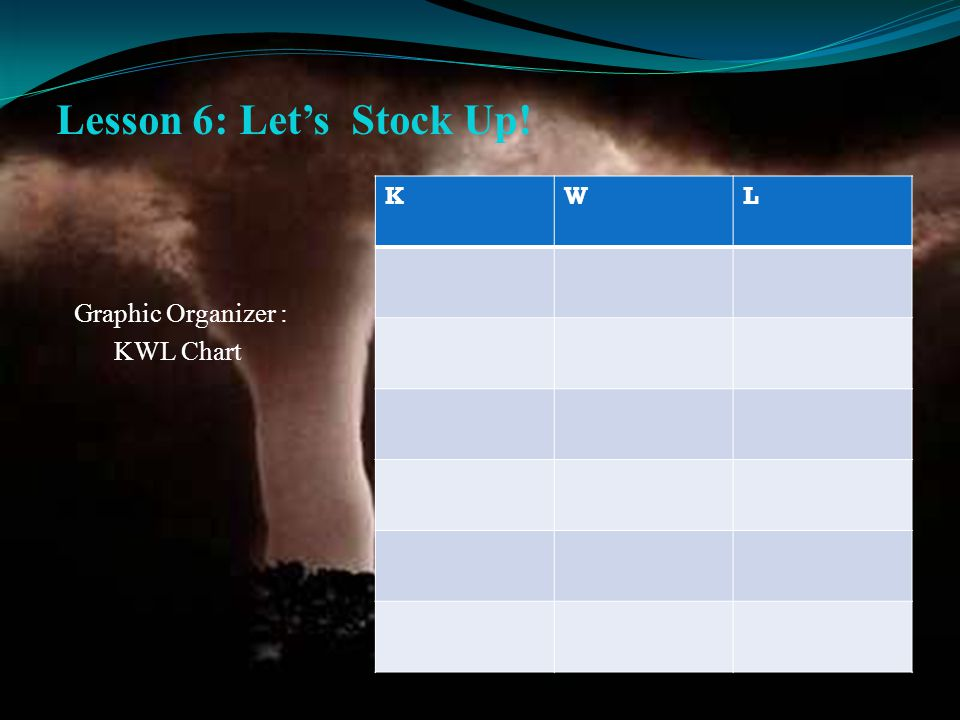 Lesson 6: Let's Stock Up! Graphic Organizer : KWL Chart KWL