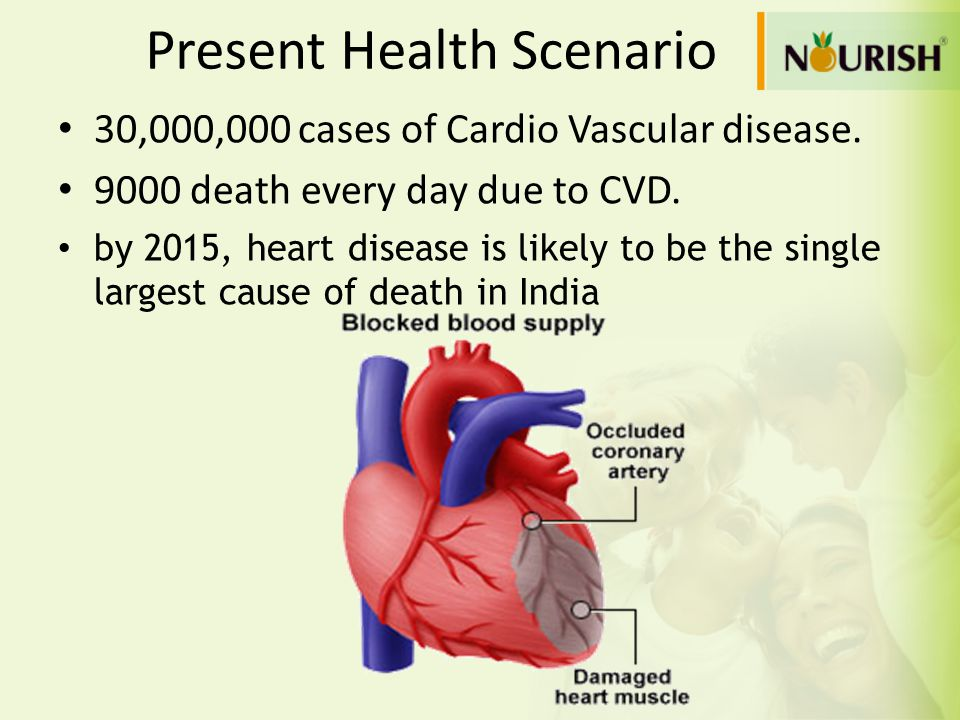 Present Health Scenario 30,000,000 cases of Cardio Vascular disease. 9000 death every day due to CVD. by 2015, heart disease is likely to be the singl