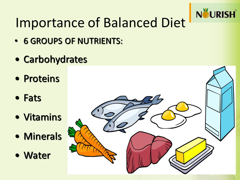 Importance of Balanced Diet 6 GROUPS OF NUTRIENTS: 6 GROUPS OF NUTRIENTS: CarbohydratesCarbohydrates ProteinsProteins FatsFats VitaminsVitamins Minera