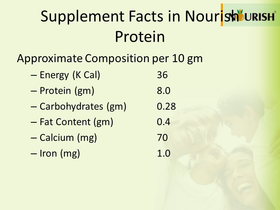 Supplement Facts in Nourish Protein Approximate Composition per 10 gm – Energy (K Cal)36 – Protein (gm)8.0 – Carbohydrates (gm) 0.28 – Fat Content (gm