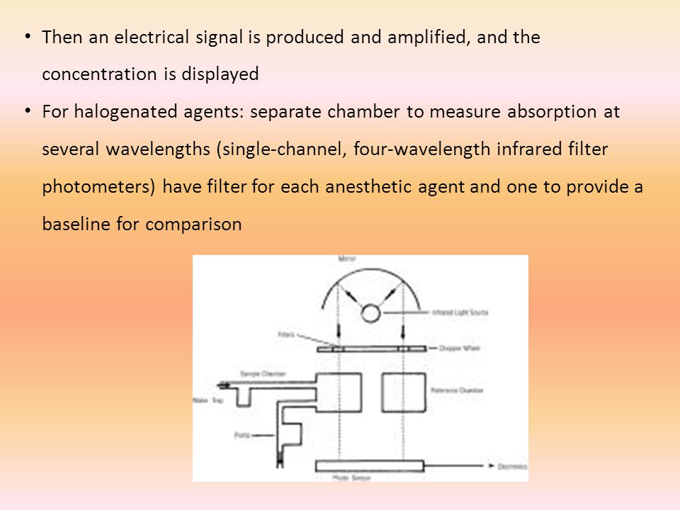 Then an electrical signal is produced and amplified, and the concentration is displayed For halogenated agents: separate chamber to measure absorption at several wavelengths (single-channel, four-wavelength infrared filter photometers) have filter for each anesthetic agent and one to provide a baseline for comparison