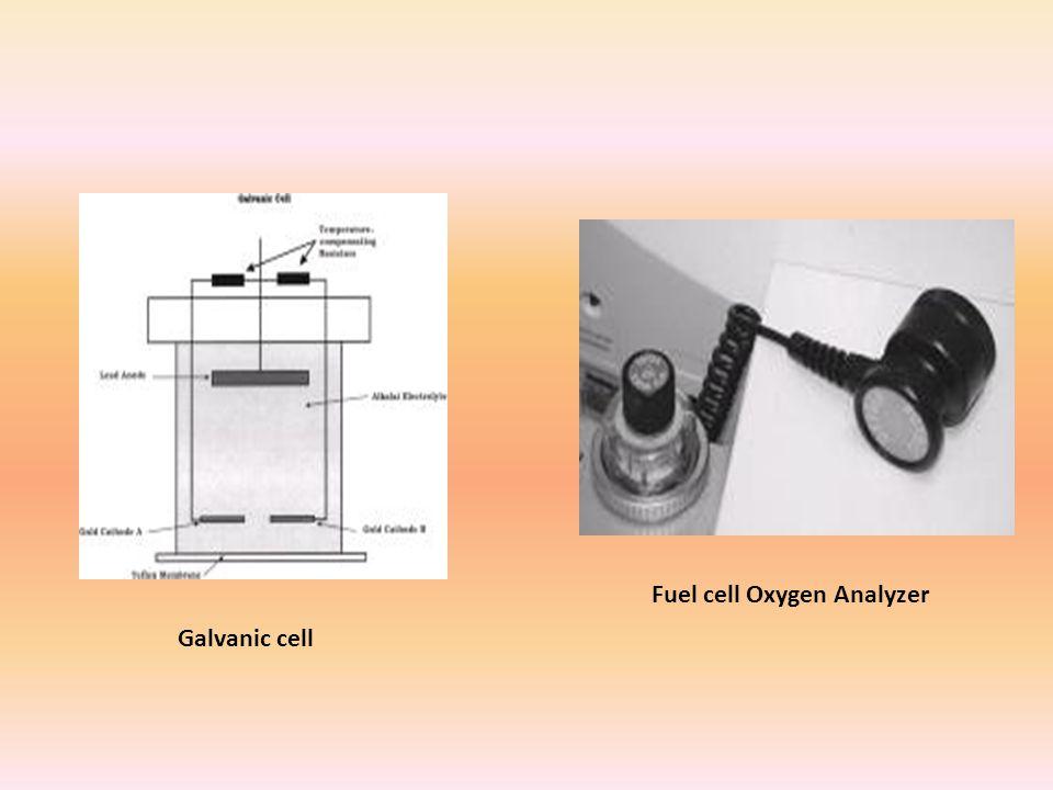 Galvanic cell Fuel cell Oxygen Analyzer
