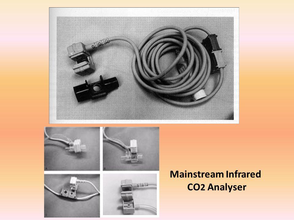 Mainstream Infrared CO 2 Analyser