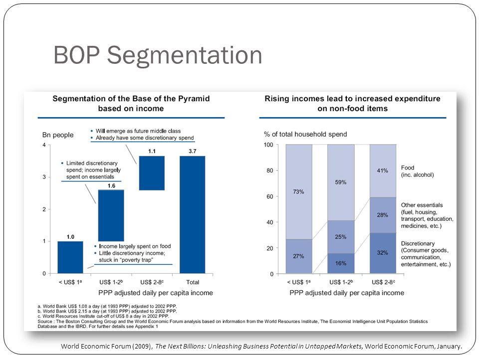 BOP Segmentation World Economic Forum (2009), The Next Billions: Unleashing Business Potential in Untapped Markets, World Economic Forum, January.