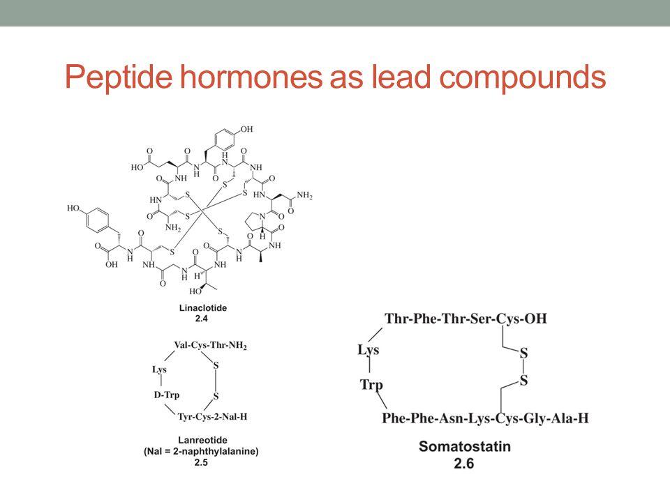 Transporter ligands as lead compounds