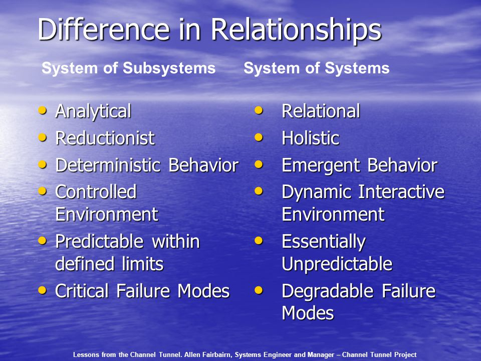 10:7 rick.dove@stevens.edurick.dove@stevens.edu, attributed copies permitted Complex Adaptive Systems Self Organizing Systems Systems of Systems Swarm Systems Evolving Systems...and more 683 - Self Organizing Systems of Systems Sense-making…Looking for common patterns in… Autonomous Agent Systems Open Community Systems Network Systems Willful Systems UPAN Systems HIT Systems Resilient Systems Robotic Systems