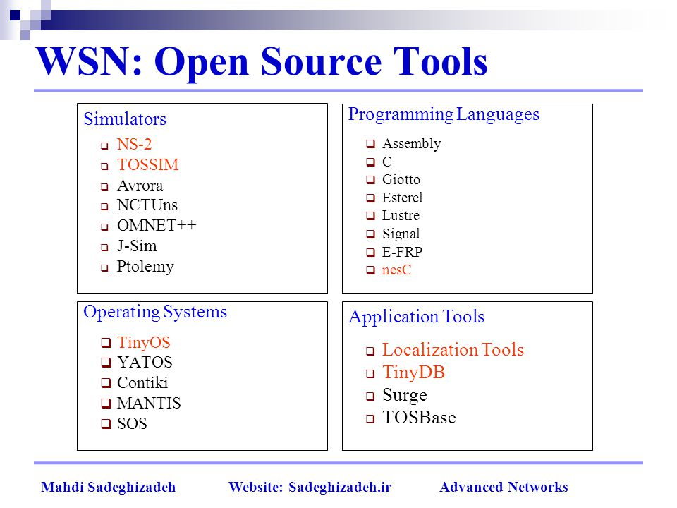 WSN: Open Source Tools Operating Systems  TinyOS  YATOS  Contiki  MANTIS  SOS Programming Languages  Assembly  C  Giotto  Esterel  Lustre  Signal  E-FRP  nesC Simulators  NS-2  TOSSIM  Avrora  NCTUns  OMNET++  J-Sim  Ptolemy Application Tools  Localization Tools  TinyDB  Surge  TOSBase Mahdi Sadeghizadeh Website: Sadeghizadeh.ir Advanced Networks