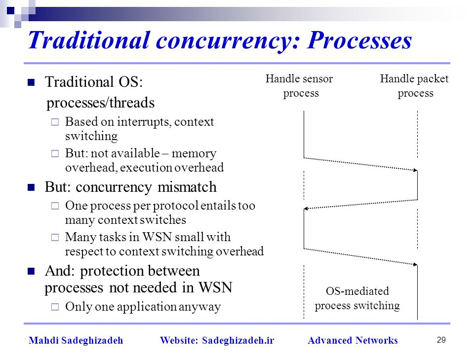 29 Mahdi Sadeghizadeh Website: Sadeghizadeh.ir Advanced Networks Traditional concurrency: Processes Traditional OS: processes/threads  Based on interrupts, context switching  But: not available – memory overhead, execution overhead But: concurrency mismatch  One process per protocol entails too many context switches  Many tasks in WSN small with respect to context switching overhead And: protection between processes not needed in WSN  Only one application anyway Handle sensor process Handle packet process OS-mediated process switching