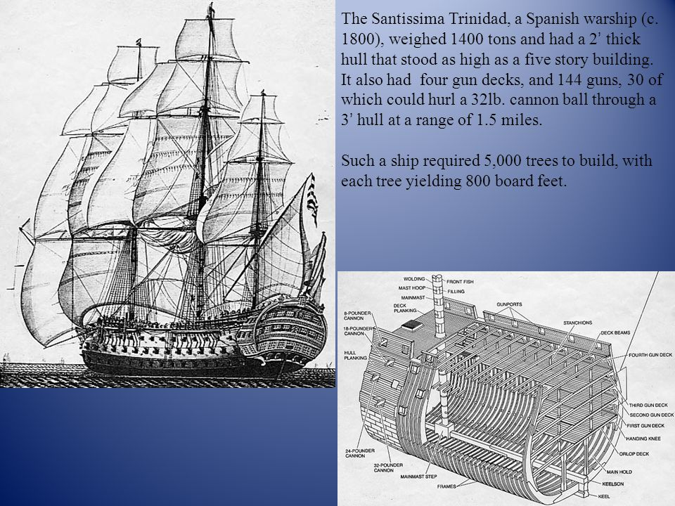 The rough waters of the Atlantic forced European explorers to build bulkier ships to withstand the storms of the open seas.