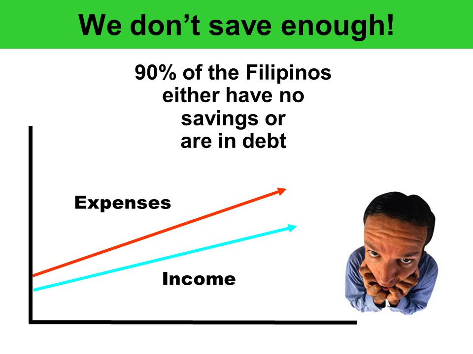 We don't save enough! 90% of the Filipinos either have no savings or are in debt Expenses Income
