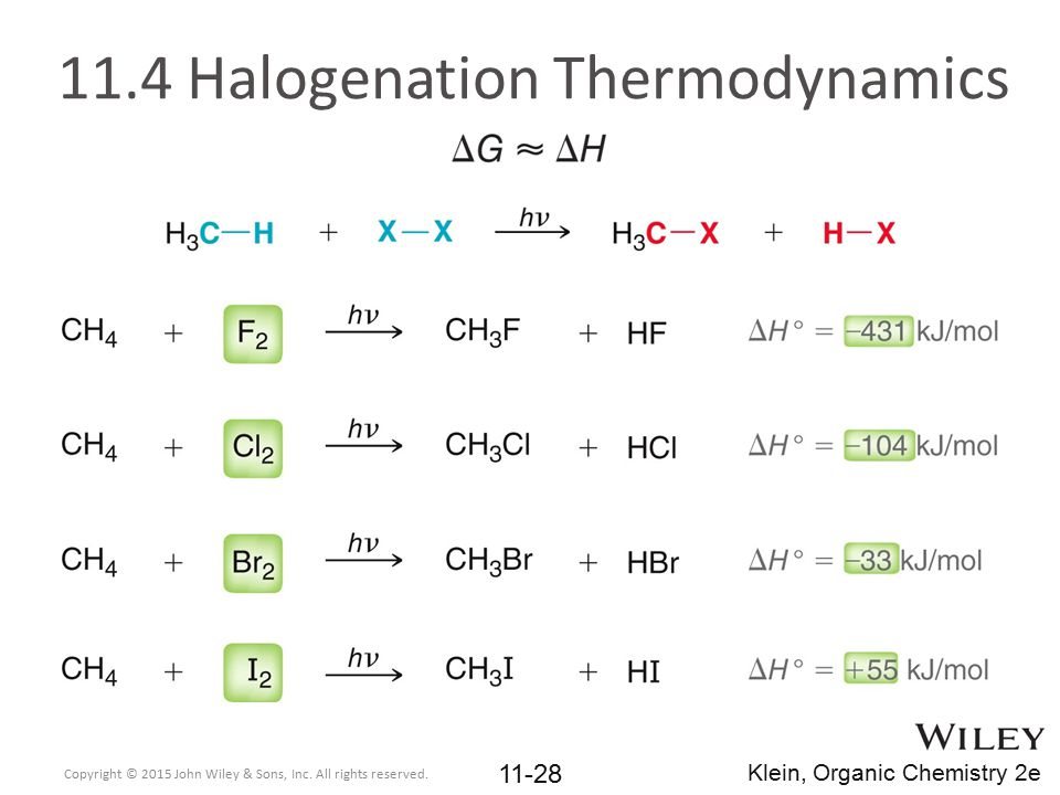 11.4 Halogenation Thermodynamics Copyright © 2015 John Wiley & Sons, Inc. All rights reserved. 11-28 Klein, Organic Chemistry 2e