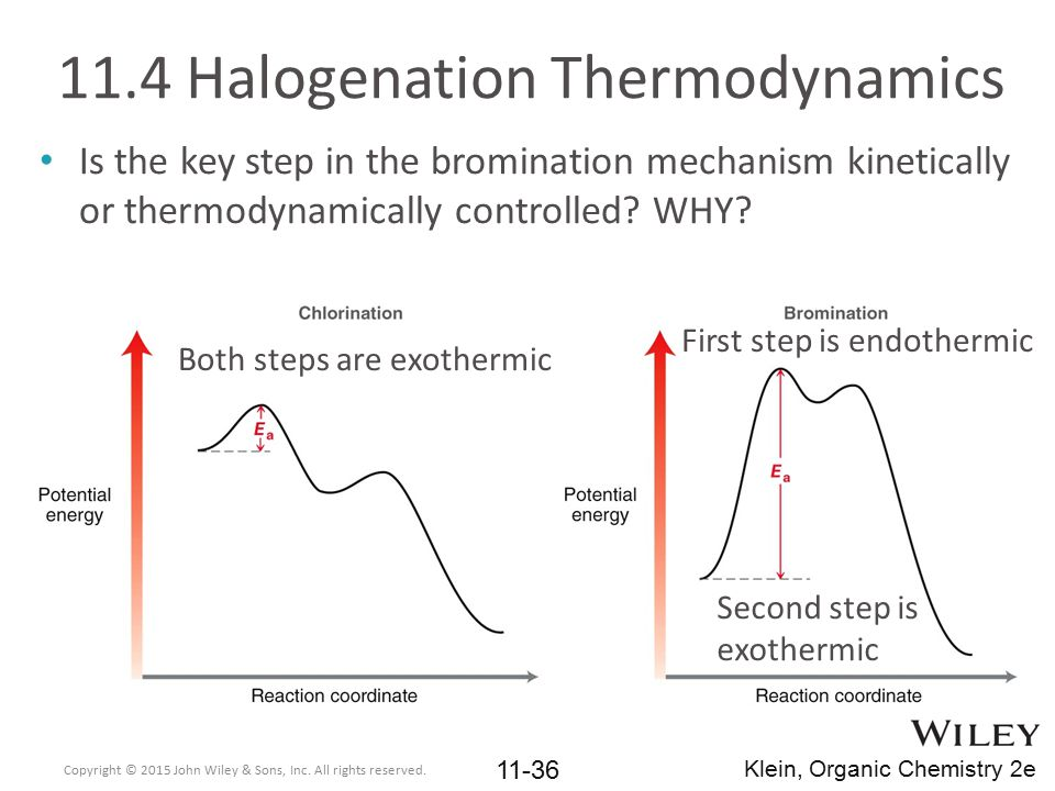 11.4 Halogenation Thermodynamics Is the key step in the bromination mechanism kinetically or thermodynamically controlled? WHY? Both steps are exother