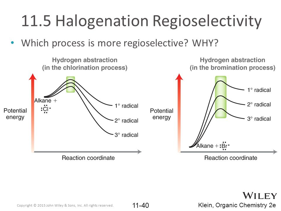 11.5 Halogenation Regioselectivity Which process is more regioselective? WHY? Copyright © 2015 John Wiley & Sons, Inc. All rights reserved. 11-40 Klei