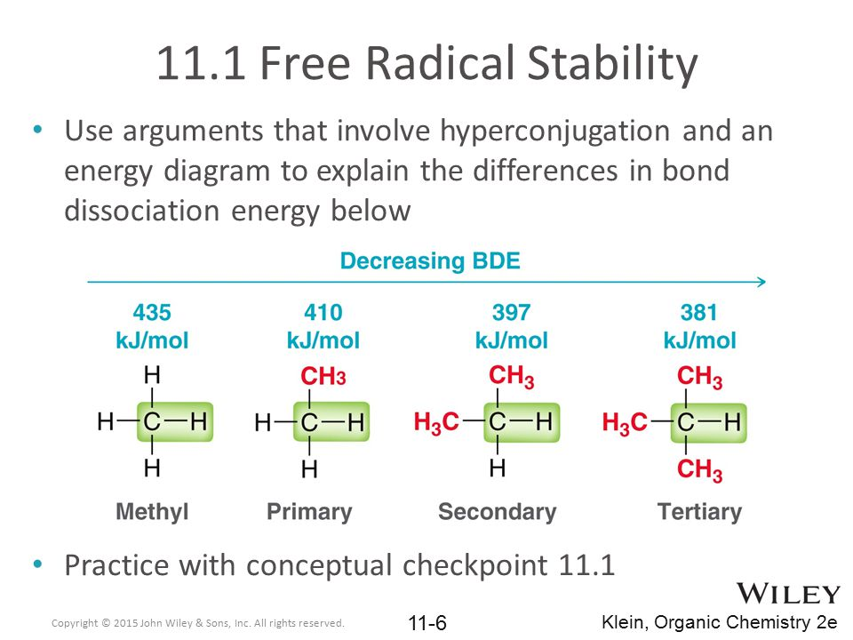 11.3 Chlorination of Methane Let's apply our electron-pushing skills to a reaction We must consider each pattern for any free radical that forms during the reaction Is homolytic cleavage also likely for CH 4 .