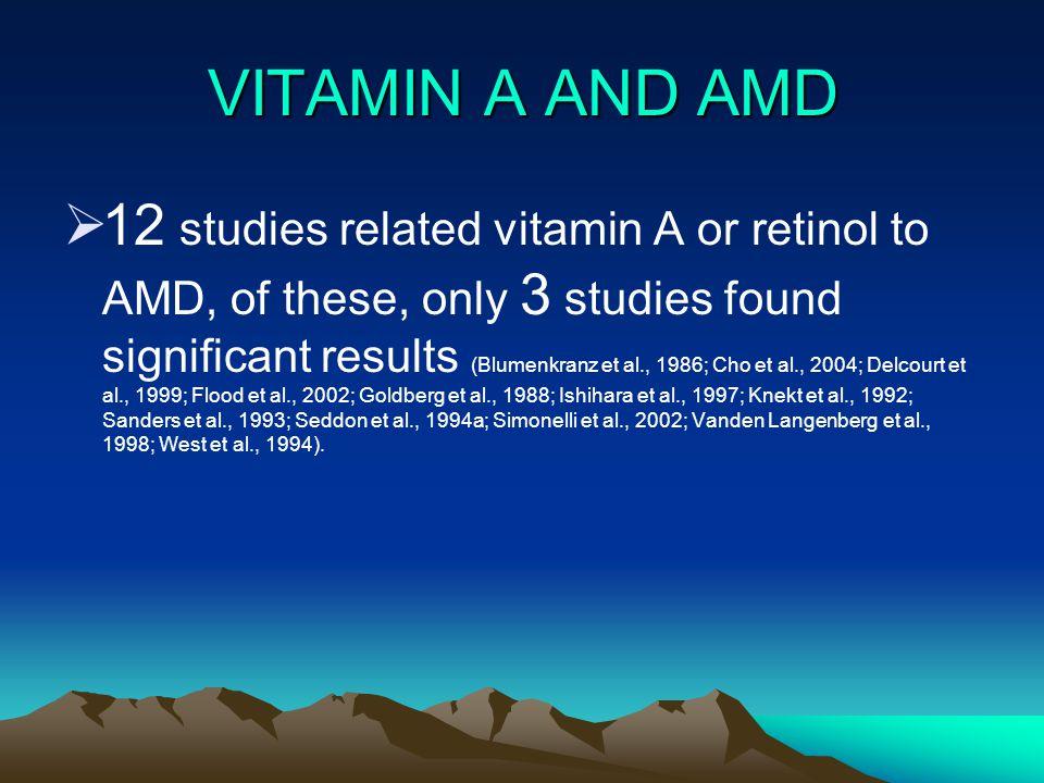 VITAMIN A AND AMD  12 studies related vitamin A or retinol to AMD, of these, only 3 studies found significant results (Blumenkranz et al., 1986; Cho et al., 2004; Delcourt et al., 1999; Flood et al., 2002; Goldberg et al., 1988; Ishihara et al., 1997; Knekt et al., 1992; Sanders et al., 1993; Seddon et al., 1994a; Simonelli et al., 2002; Vanden Langenberg et al., 1998; West et al., 1994).