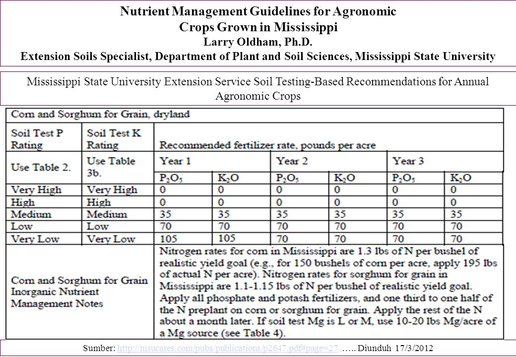 Nutrient Management Guidelines for Agronomic Crops Grown in Mississippi Larry Oldham, Ph.D. Extension Soils Specialist, Department of Plant and Soil S