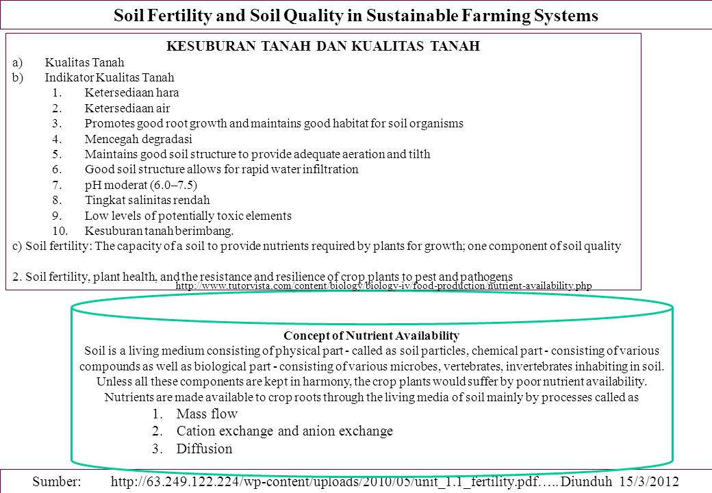 Soil Fertility and Soil Quality in Sustainable Farming Systems KESUBURAN TANAH DAN KUALITAS TANAH a)Kualitas Tanah b)Indikator Kualitas Tanah 1.Keters