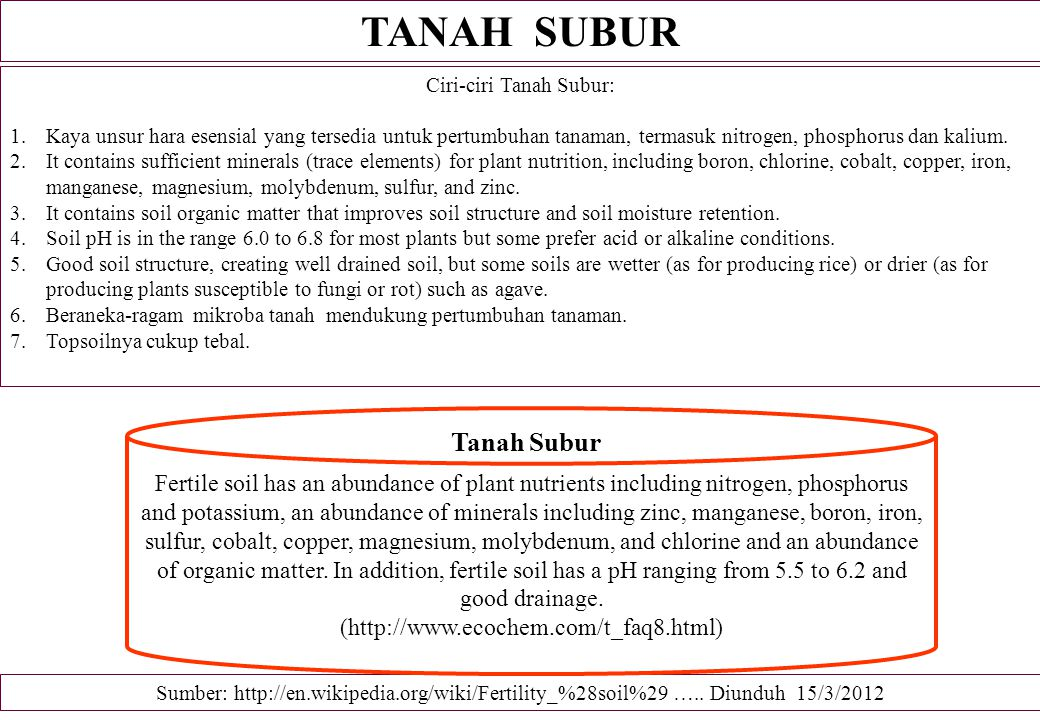 PENGELOLAAN KESUBURAN TANAH Goals of a Sustainable Soil Fertility Management Program 1.