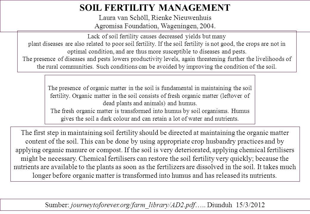 Components of a Sustainable Soil Fertility Management Program 1.