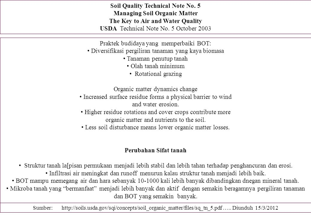 Soil Quality Technical Note No. 5 Managing Soil Organic Matter The Key to Air and Water Quality USDA Technical Note No. 5 October 2003 Praktek budiday