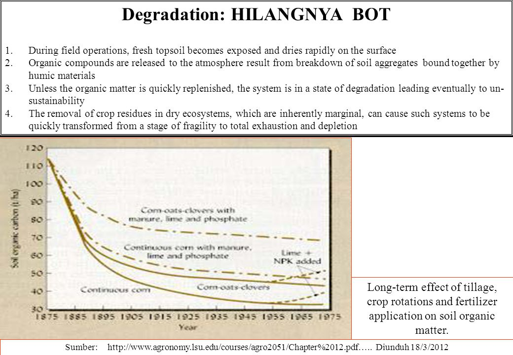 Degradation: HILANGNYA BOT 1.During field operations, fresh topsoil becomes exposed and dries rapidly on the surface 2.Organic compounds are released