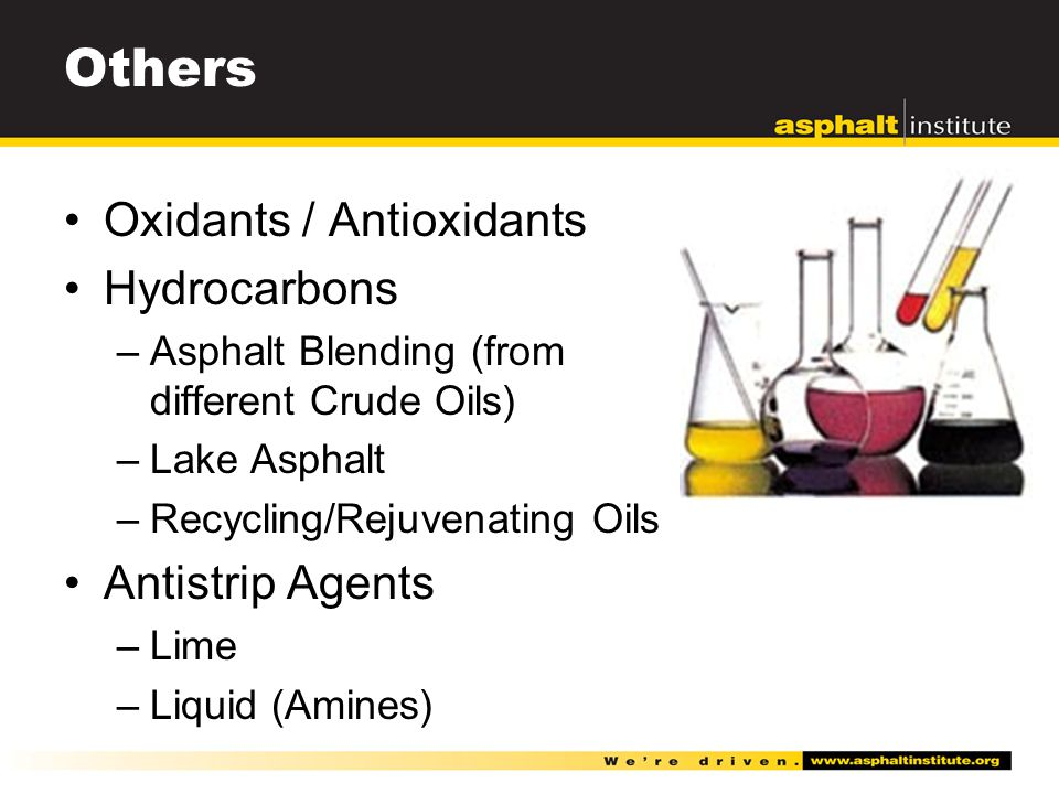 Others Oxidants / Antioxidants Hydrocarbons –Asphalt Blending (from different Crude Oils) –Lake Asphalt –Recycling/Rejuvenating Oils Antistrip Agents –Lime –Liquid (Amines)