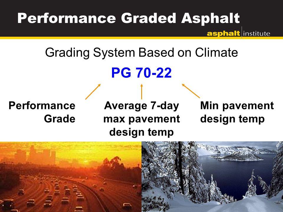 Performance Graded Asphalt Grading System Based on Climate PG 70-22 Performance Grade Average 7-day max pavement design temp Min pavement design temp