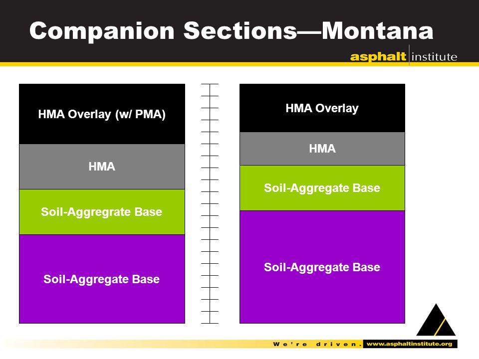 Companion Sections—Montana HMA Overlay (w/ PMA) HMA Soil-Aggregrate Base Soil-Aggregate Base HMA Overlay HMA Soil-Aggregate Base