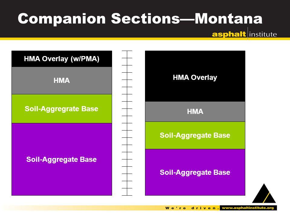 Companion Sections—Montana HMA Overlay (w/PMA) HMA Soil-Aggregrate Base Soil-Aggregate Base HMA Overlay HMA Soil-Aggregate Base