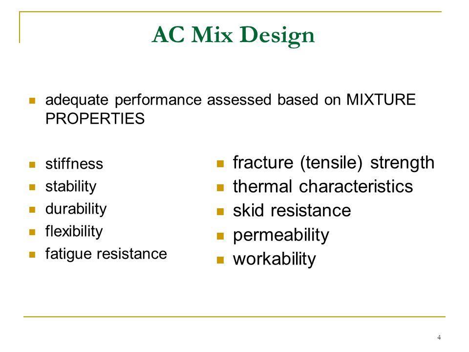 5 CONCRETE ASPHALT CONCRETE MIXTURES Asphalt Concrete = binder + aggregate 3 stages of Life  mixing (fluid asphalt cement)  curing (viscoelastic solid)  aging (environmental effects & loading)