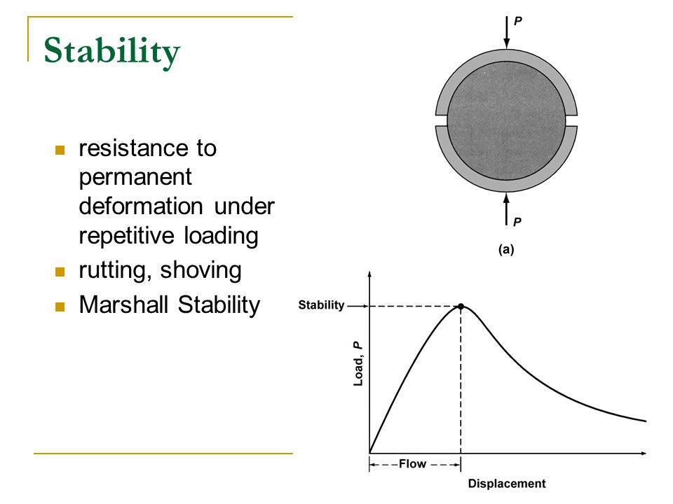 19 Durability resistance to weathering & abrasive action of traffic exposure to air (aging), water, & traffic moisture damage (stripping, loss of stiffness), accelerated aging   S ac   binder  strong, hard, clean, dry aggregate resistant to polishing, crushing, freeze- thaw effects; not water sensitive  dense graded aggregate   degree of compaction  Durability