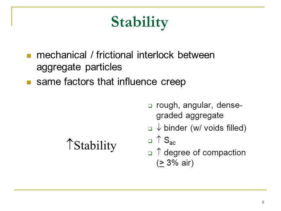 10 Stability