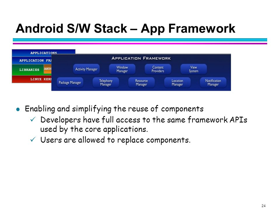 24 Android S/W Stack – App Framework Enabling and simplifying the reuse of components Developers have full access to the same framework APIs used by t