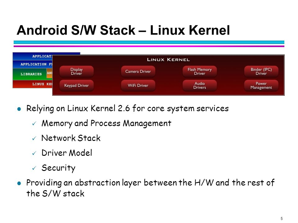 16 Android S/W Stack – Libraries (Cont) Bionic Custom libc implementation optimized for embedded use Problem with GNU libc