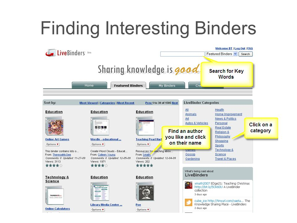 Finding Interesting Binders