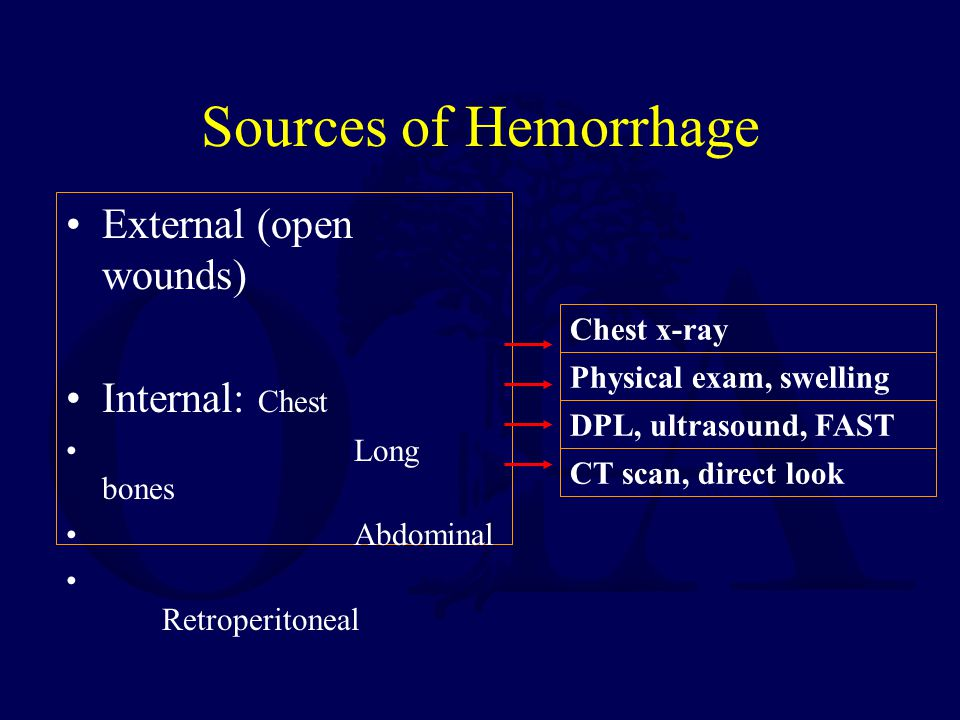 Sources of Hemorrhage External (open wounds) Internal: Chest Long bones Abdominal Retroperitoneal Chest x-ray Physical exam, swelling DPL, ultrasound,