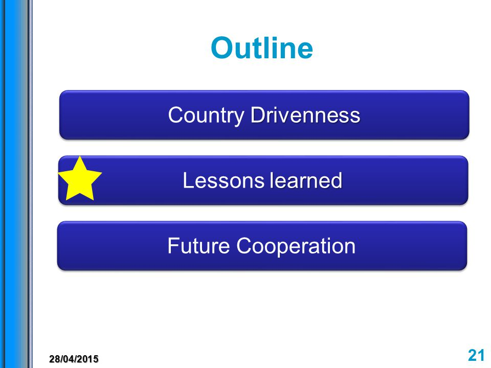 21 Outline Drivenness Country Drivenness Drivenness Country Drivenness learned Lessons learned learned Lessons learned Future Cooperation 28/04/2015