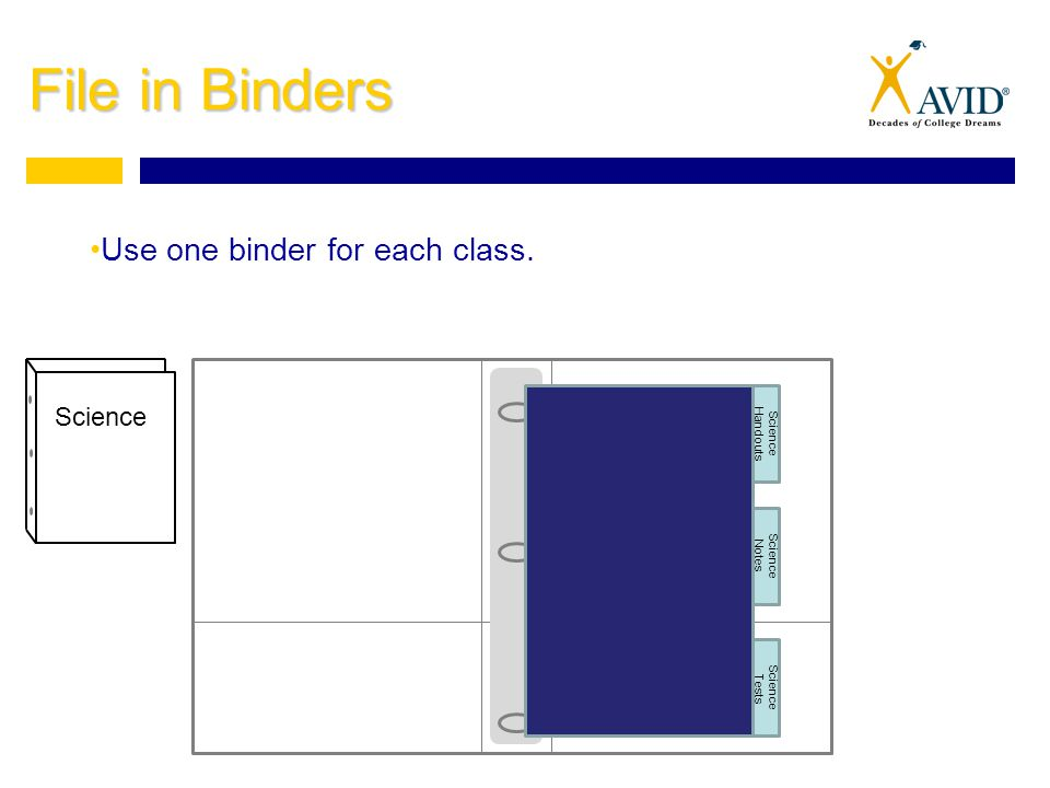 File in Binders Use one binder for each class.
