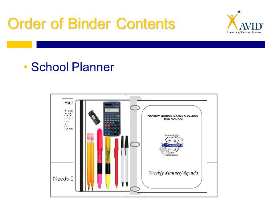 Order of Binder Contents School Planner High School Schedule Biology AVID English P.E.