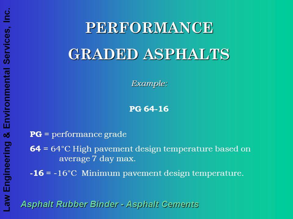 Law Engineering & Environmental Services, Inc. Asphalt Rubber Binder - Asphalt Cements PERFORMANCE GRADED ASPHALTS Example: PG 64-16 PG = performance