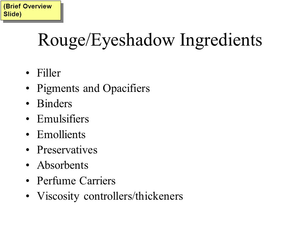 Rouge/Eyeshadow Ingredients Filler Pigments and Opacifiers Binders Emulsifiers Emollients Preservatives Absorbents Perfume Carriers Viscosity controll