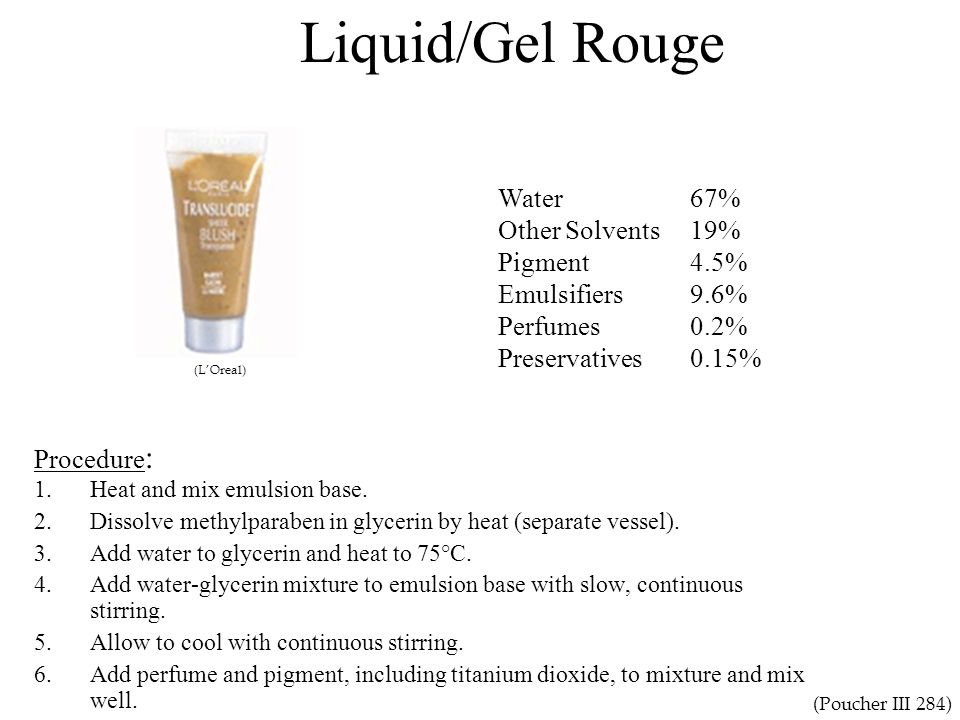 Liquid/Gel Rouge Water (softened or distilled)67% Glycerin (solvent)19% Diethylene glycol monostearate (emulsifier)4.3% Cetyl alcohol ethoxylate2.9% Titanium dioxide2-3% Pigment2.0% Iso-Propyl myristate (binder)1.9% Cetyl alcohol (emulsifier/emollient)0.48% Perfume0.2% Methyl paraben (preservative)0.15% Bromo acid (colourant)0.02% (L'Oreal) (Poucher III 284) 1.Heat and mix emulsion base.