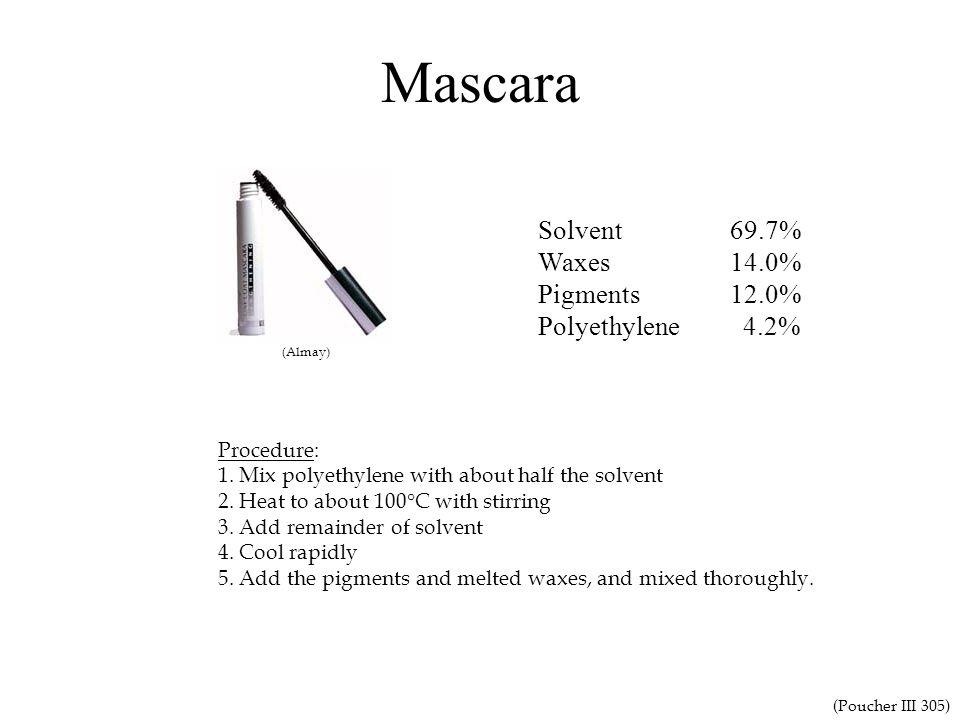 Mascara (Almay) (Poucher III 305) Isoparaffin (Solvent)69.7% Pigments12.0% Beeswax5.4% Ozokerite wax5.4% Polyethylene 4.2% Carnauba wax2.0% Microcrystalline wax1.2% Procedure: 1.