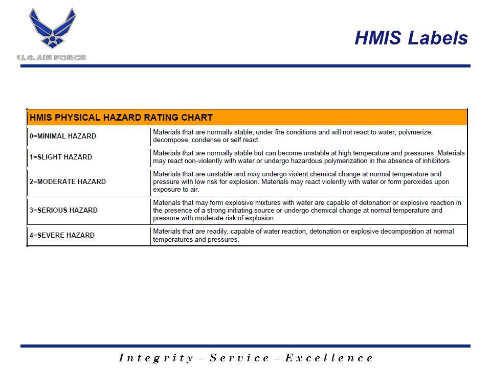 I n t e g r i t y - S e r v i c e - E x c e l l e n c e HMIS Labels