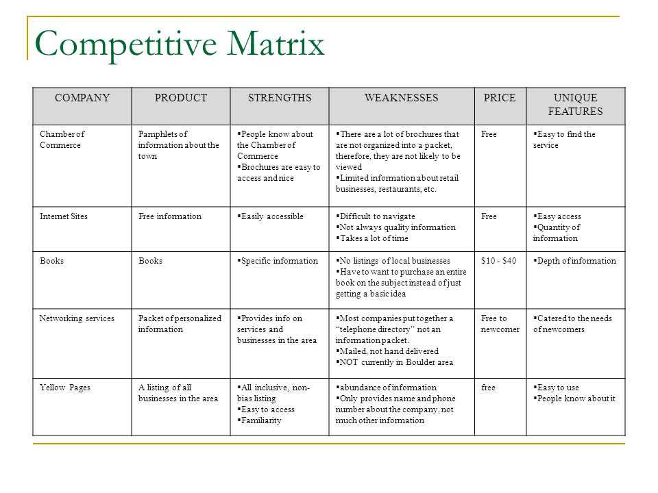Competitive Advantage Information  The only barrier to entry in this business is access to information.