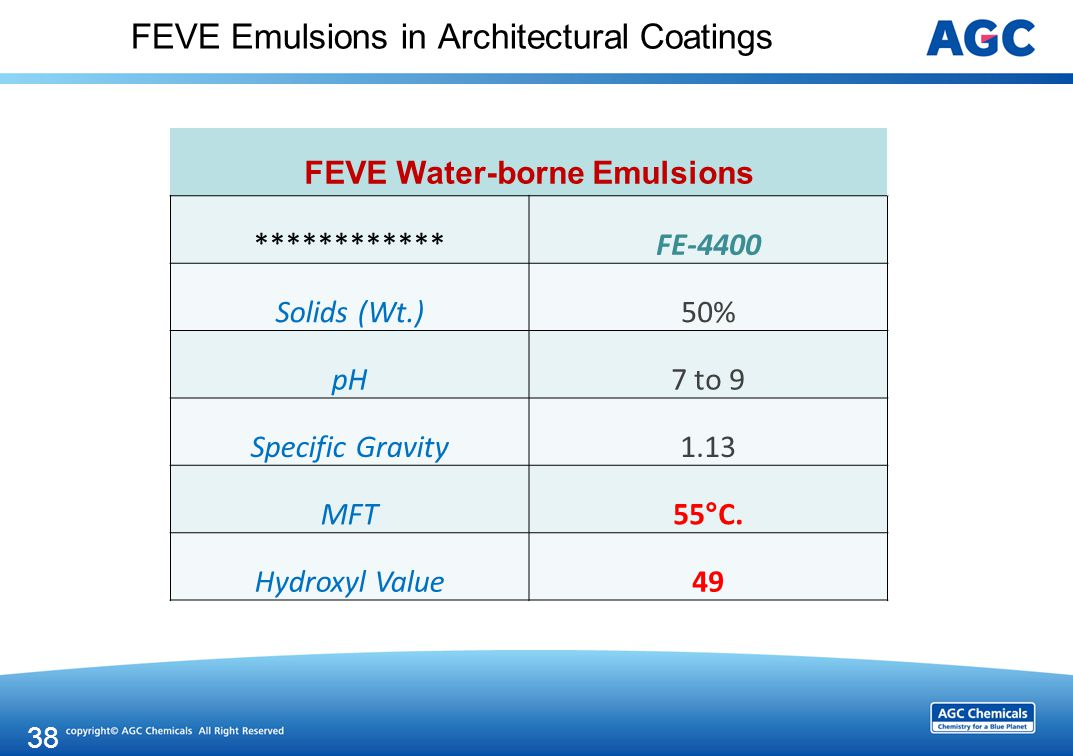 FEVE Emulsions in Architectural Coatings FEVE Water-borne Emulsions ************FE-4400 Solids (Wt.)50% pH7 to 9 Specific Gravity1.13 MFT55°C.