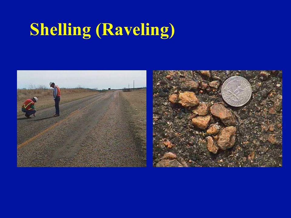 Shelling (Raveling)