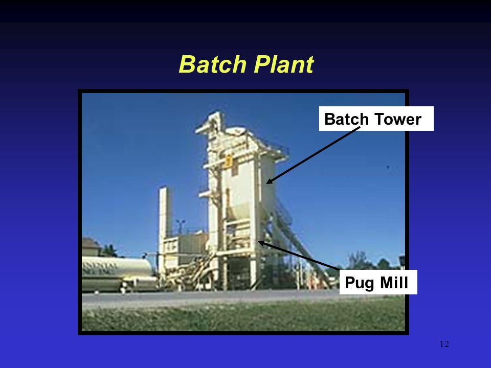 12 Batch Plant Batch Tower Pug Mill