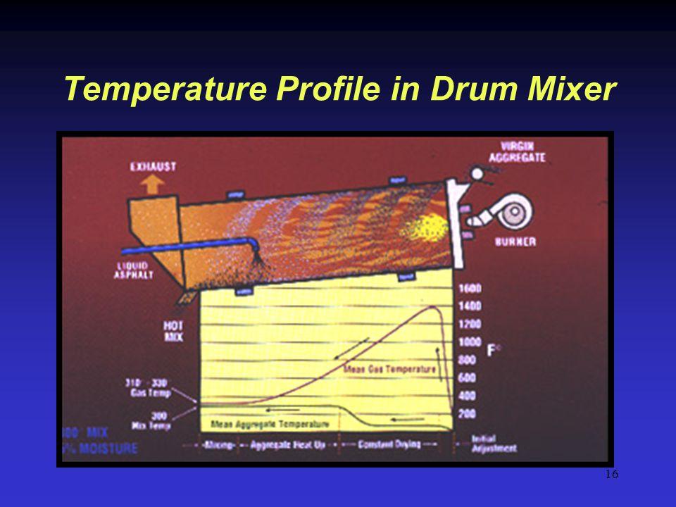 16 Temperature Profile in Drum Mixer